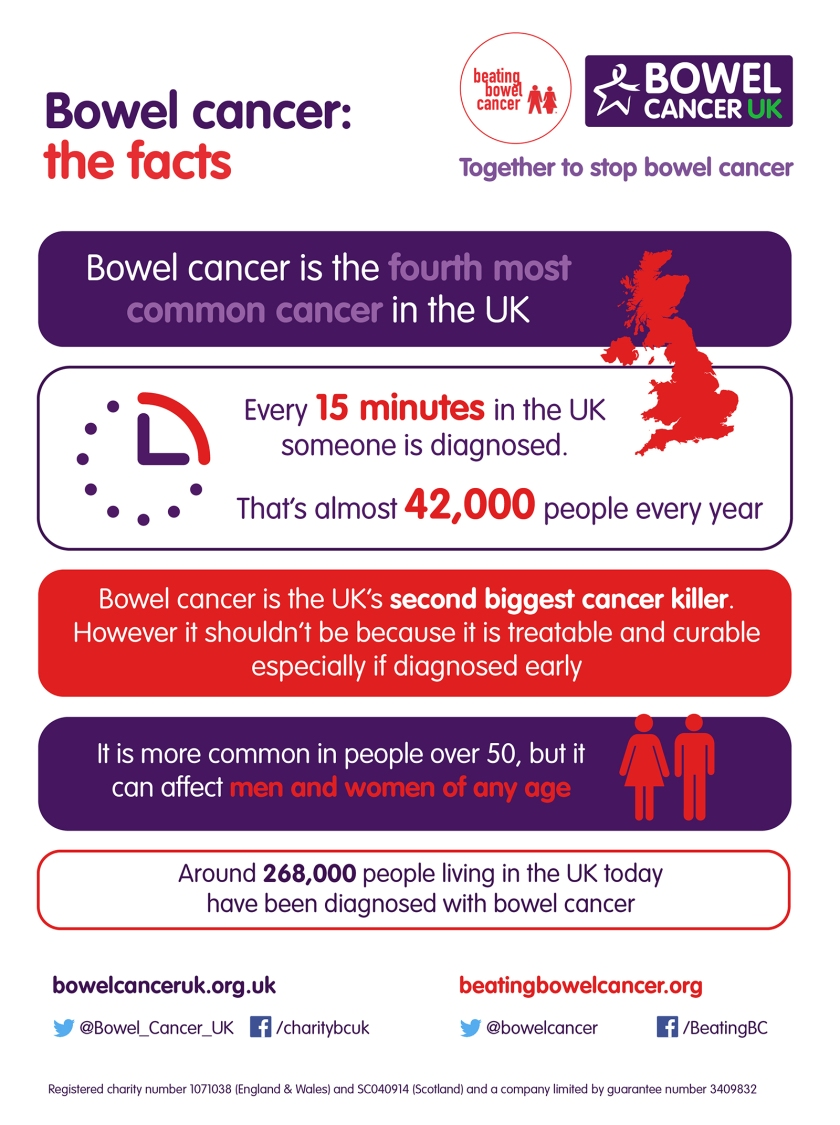 Supporting Bowel Cancer Awareness Month (2).jpg