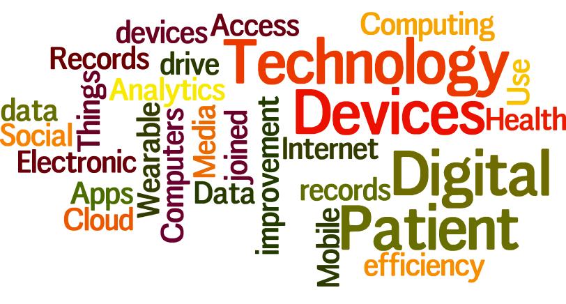 SIDE Digital Maturity Staff Survey