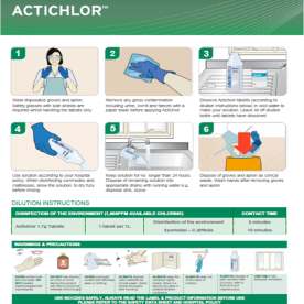 SIDE Infection Control SICP of the Month (2)