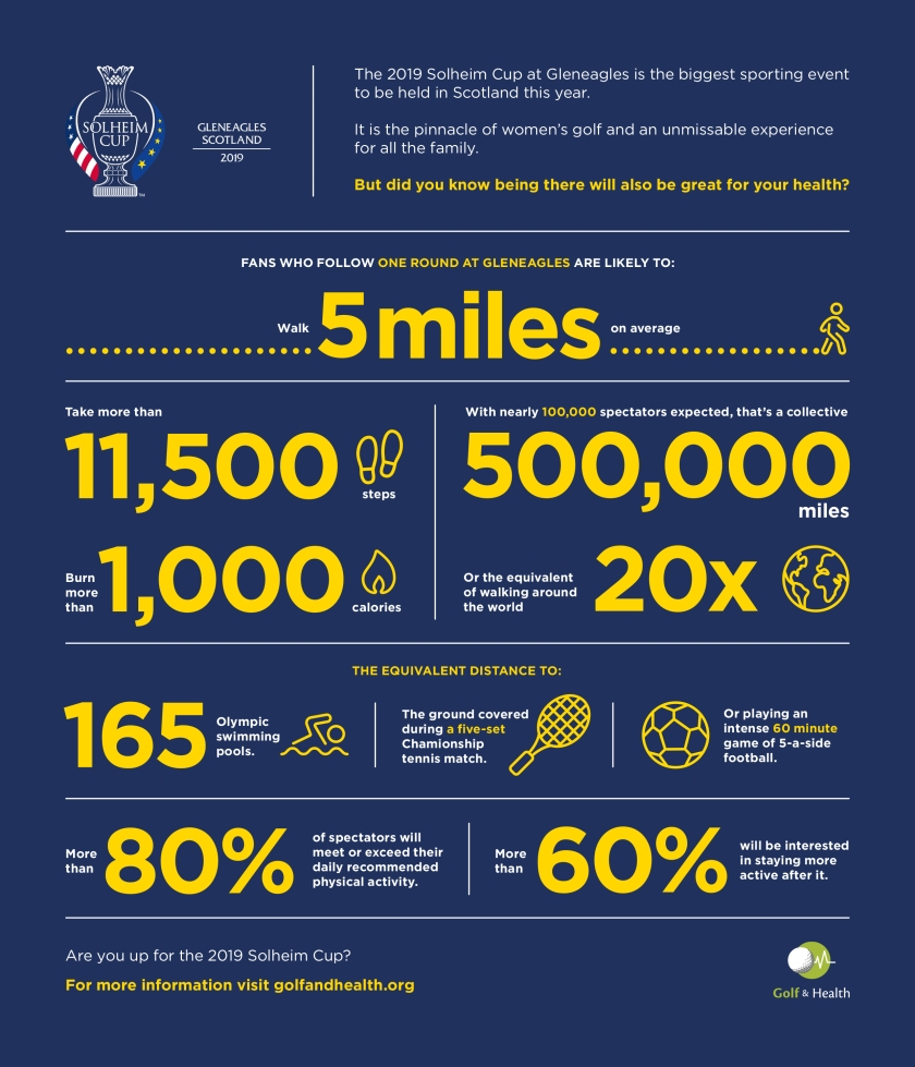 SIDE Get fit at the Solheim Cup! infographic.jpg